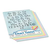 Chart Tablets & Exam Notebooks
